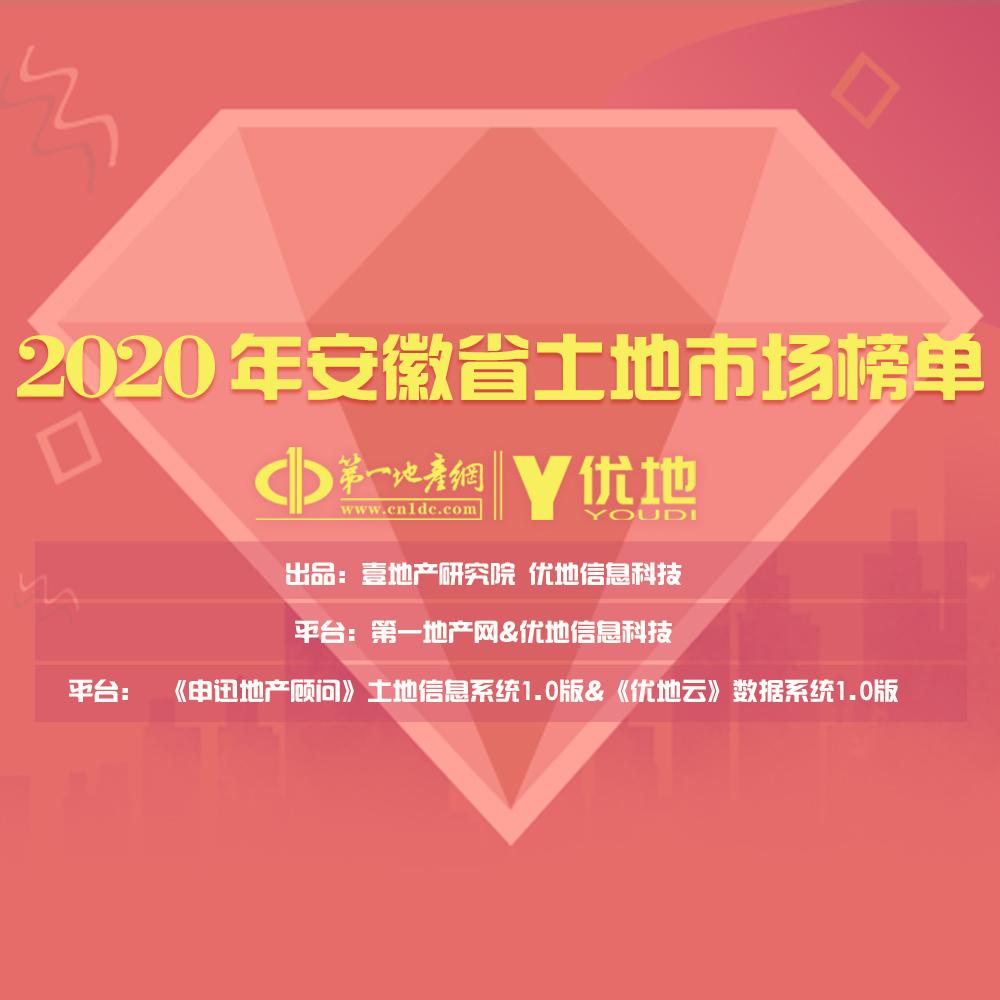 2020年度安徽省16地市土地市场优地榜单